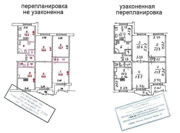 Неузаконенные изменения в планировке квартиры отмечаются красными линиями, черными линиями в техпаспорте отмечены согласованные контуры и схемы помещения.
